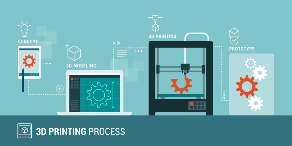 3Dプリンターの使用方法